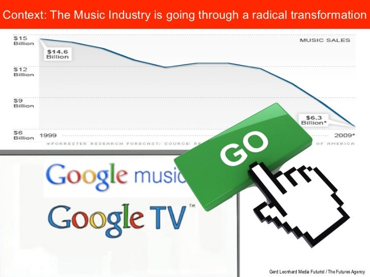 Context: The Music Industry is going through a radical transformation                                                     ...