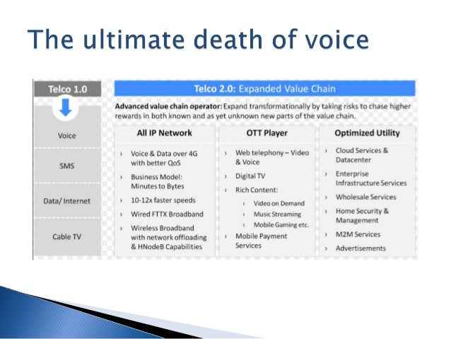 The future of r av3 Slide 3