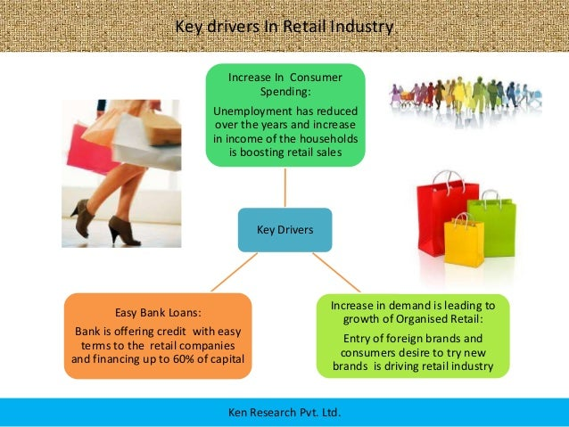 key drivers of retail industry