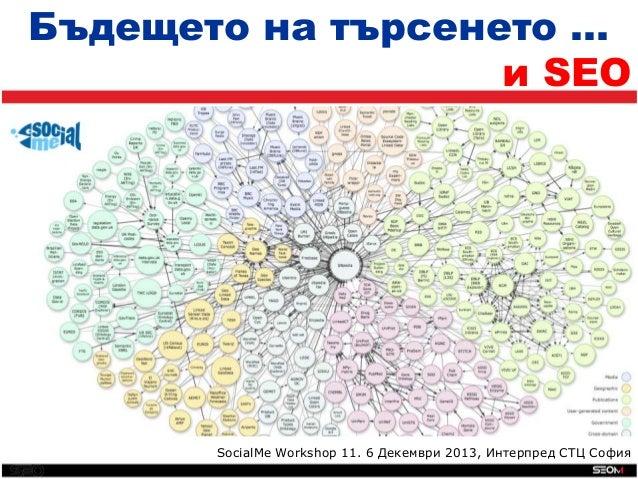 Бъдещето на търсенето … SEO и SEO  SocialMe Workshop 11. 6 Декември 2013, Интерпред СТЦ София