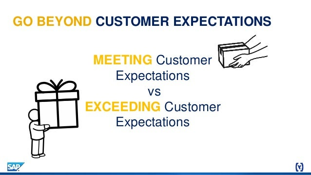 meeting customer expectations through 7m's Performance expectations = results + actions & behaviors  actions and behaviors can be measured through  regular status update and check-in meetings make it.