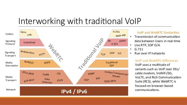 Ipv6 the future internet protocol for