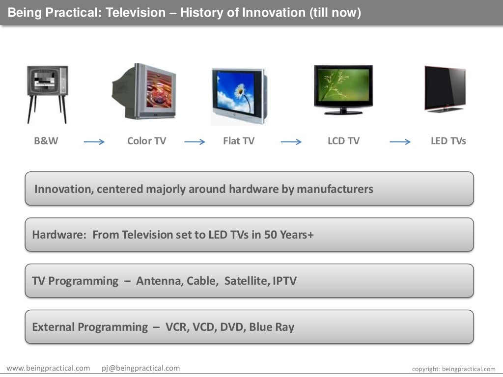 a history of television Learn about the history of television and how many people working together and alone contributed to its evolution and when the first tv was invented.