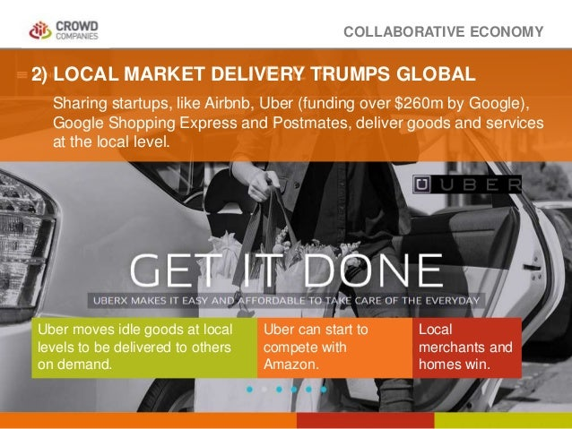COLLABORATIVE ECONOMY Sharing startups, like Airbnb, Uber (funding over $260m by Google), Google Shopping Express and Post...