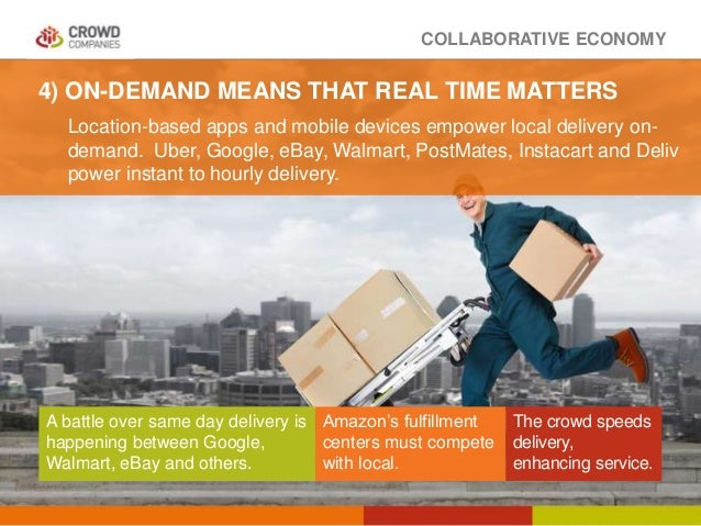 COLLABORATIVE ECONOMY Location-based apps and mobile devices empower local delivery on- demand. Uber, Google, eBay, Walmar...
