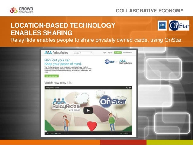COLLABORATIVE ECONOMY LOCATION-BASED TECHNOLOGY ENABLES SHARING RelayRide enables people to share privately owned cards, u...