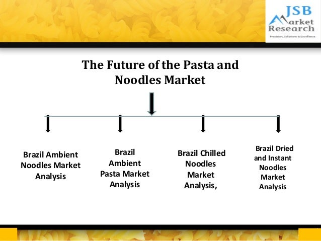 comparative study of noodles market in The instant noodles market in india is finally coming of age after over 25 years the instant noodles category in india was, in a sense, created by nestlé with the introduction of their maggi brand in mid-1980s.