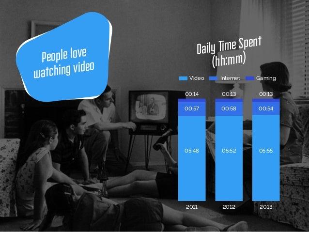 The Future of TV  Slide 2