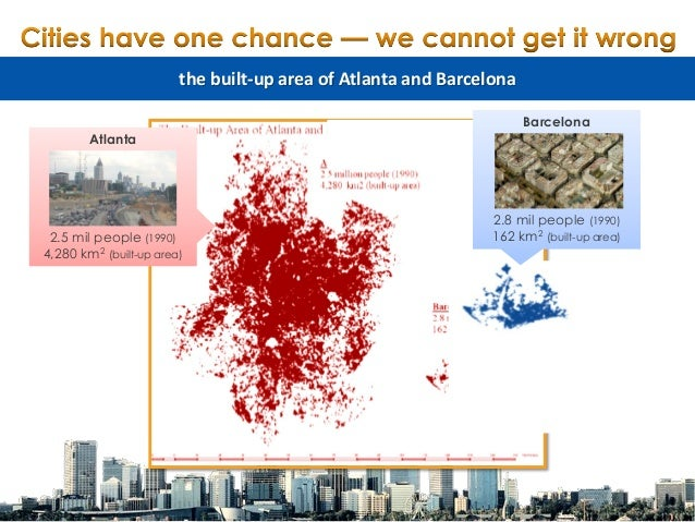 the built-up area of Atlanta and Barcelona Barcelona Atlanta  2.5 mil people (1990) 4,280 km2 (built-up area)  2.8 mil peo...