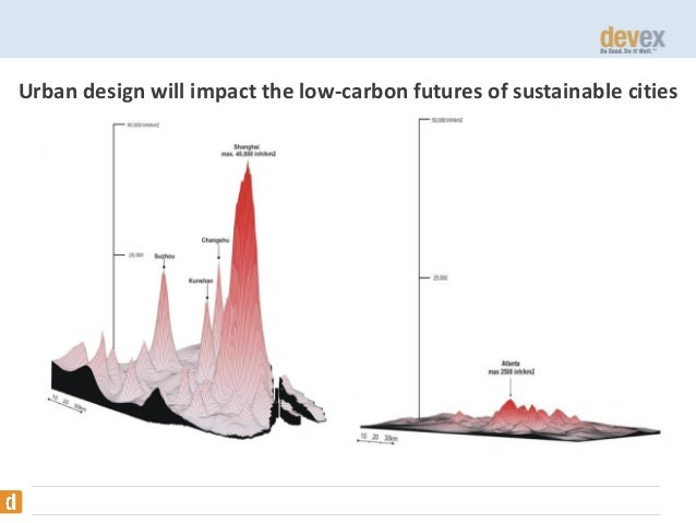 Urban design will impact the low-carbon futures of sustainable cities