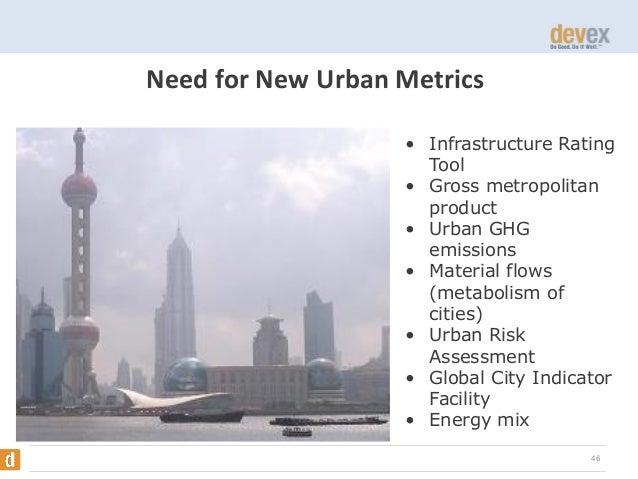 Amman, Jordan Urban Metabolism Total Radiation  1,012 ktCO2e  Landfill Waste  Greenhouse Gas Emissions  20.4 MJ/m2  669 kt...