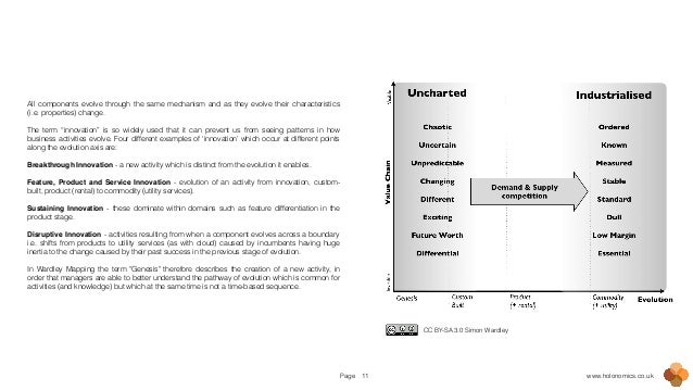 Page www.holonomics.co.uk11 All components evolve through the same mechanism and as they evolve their characteristics (i.e...