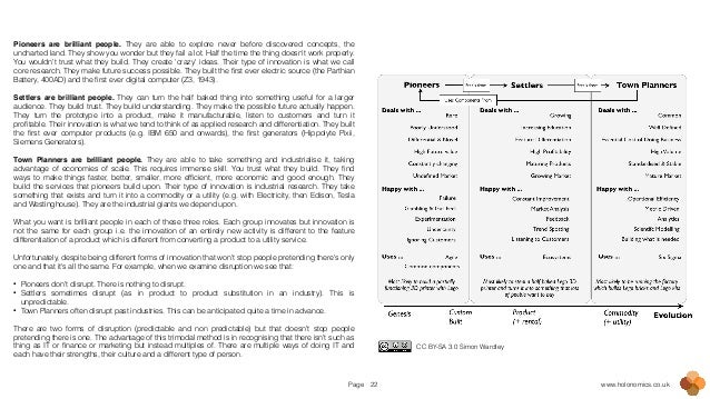 Page www.holonomics.co.uk22 Pioneers are brilliant people. They are able to explore never before discovered concepts, the ...