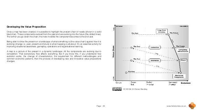 Page www.holonomics.co.uk23 Developing the Value Proposition! ! Once a map has been created, it is possible to highlight t...