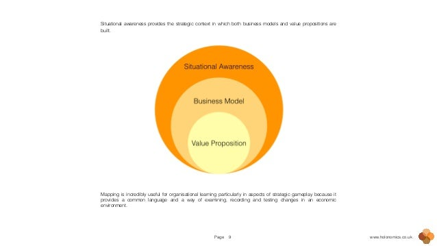 Page www.holonomics.co.uk9 Situational awareness provides the strategic context in which both business models and value pr...