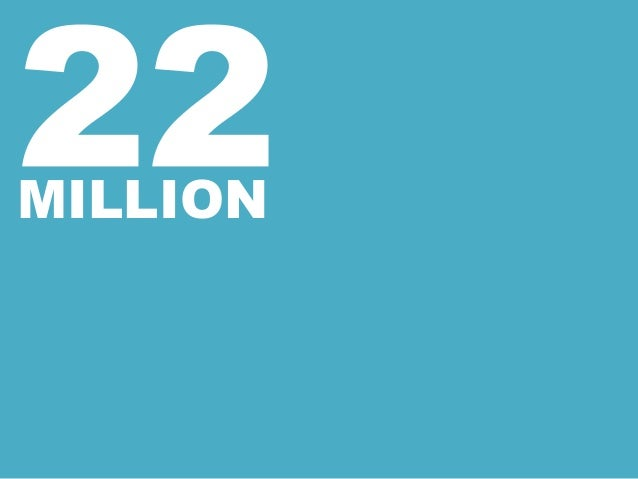 ESTIMATED NUMBER OF WEARABLE DEVICES SHIPPED INMILLION Source: CCS Insight, August 2014. http://bit.ly/15LKUVC