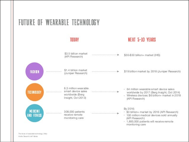 FUTURE OF WEARABLE TECHNOLOGY NEXT 5-10 YEARS  TODAY $3.5 billion market  (API Research)  $30-$50 billion+ market (IHS)  F...
