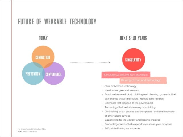 FUTURE OF WEARABLE TECHNOLOGY TODAY  NEXT 5-10 YEARS  CONNECTION  PREVENTION  SINGULARITY  CONVENIENCE  Technology will be...