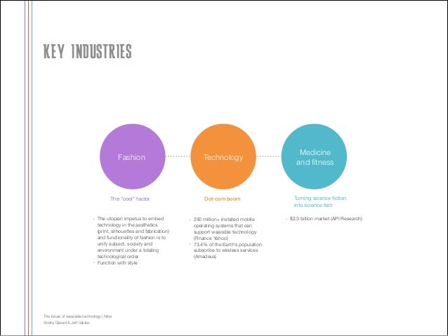 """KEY INDUSTRIES  Fashion  The """"cool"""" factor  •  •  Dot-com boom  The utopian impetus to embed technology in the aesthetics ..."""