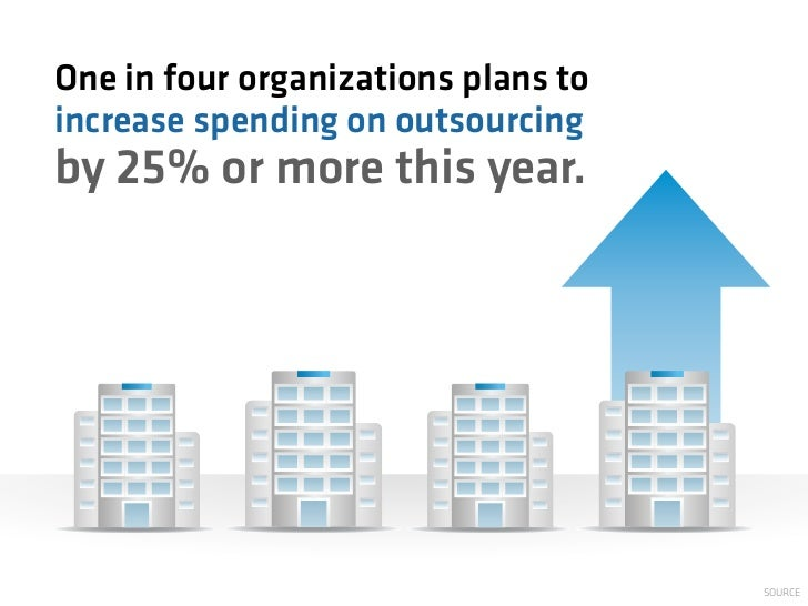 According to interviews with more than 500 executives, the key benefit of outsourcing isn't saving money…