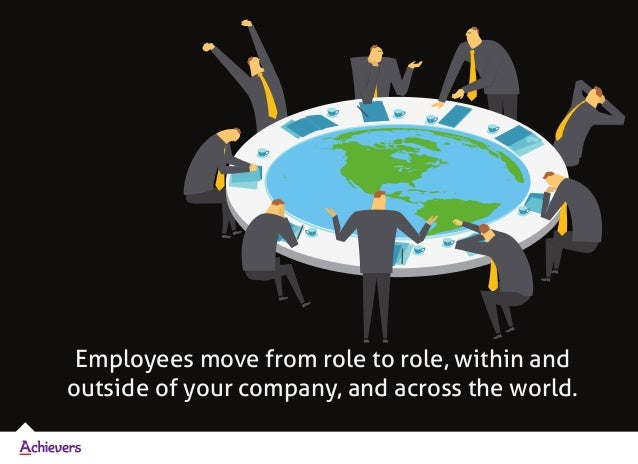 Employees move from role to role, within and outside of your company, and across the world.