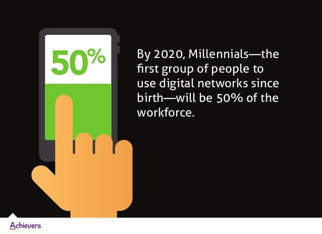 By 2020, Millennials—the first group of people to use digital networks since birth—will be 50% of the workforce. 50%