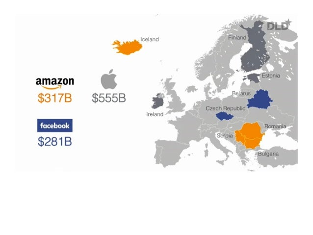 Why Are Amazon, Apple, Facebook and Google The Gang Of 4? Who Are Their Victims And What Strategies Will Lead Them To A Tr...