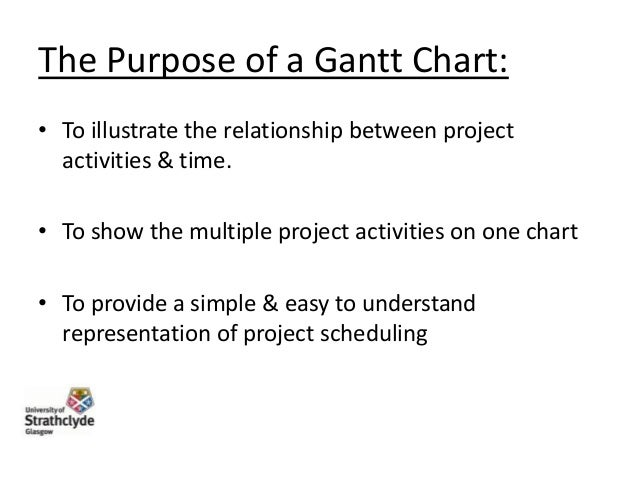 How to Make a Gantt Chart for Repeated Tasks