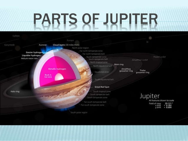 the name of the four gas giants - photo #48