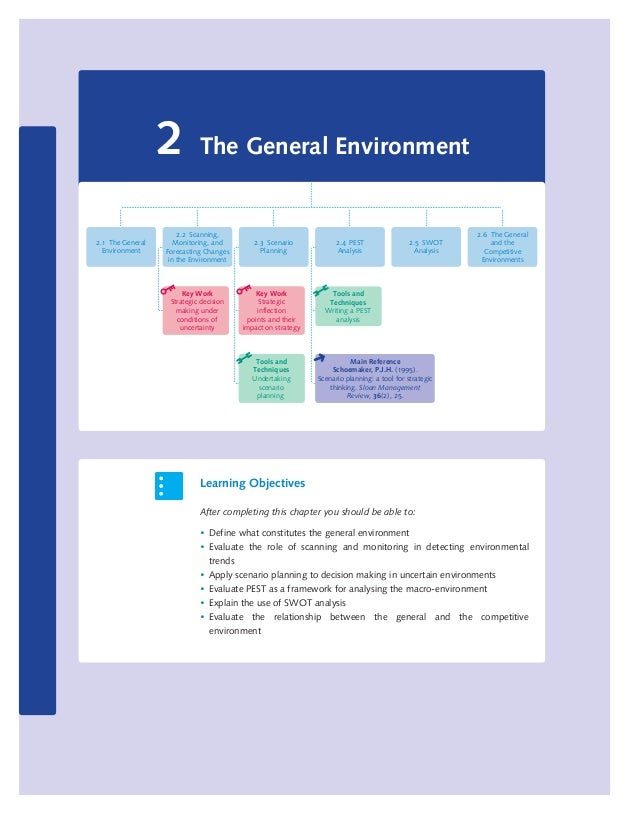 2 2.1 The General Environment  The General Environment  2.2 Scanning, Monitoring, and Forecasting Changes in the Environme...