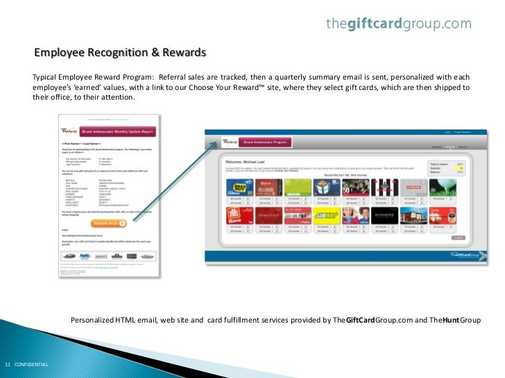 The Gift Card Group Overview Corporate