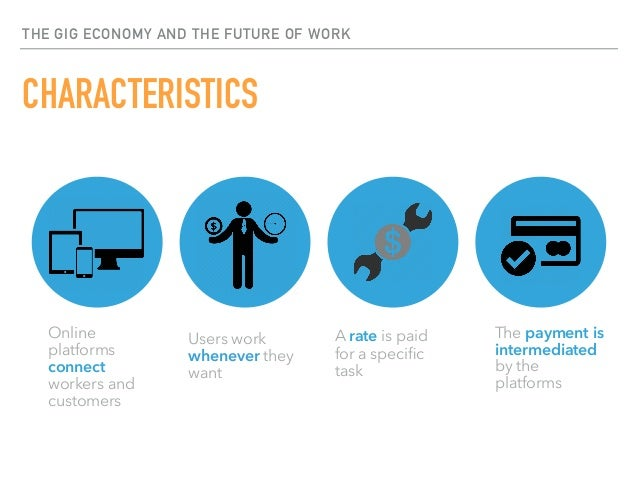 The gig economy and the future of work Slide 3