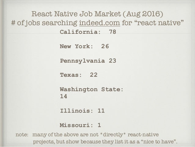 The Gist of React Native