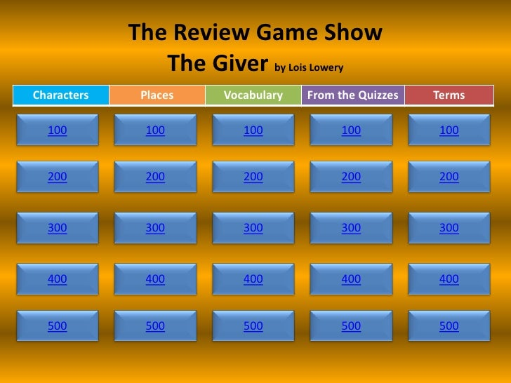 The Review Game Show                 The Giver by Lois Lowery Characters    Places   Vocabulary   From the Quizzes   Terms...
