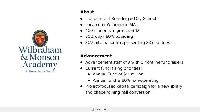 Activating the Giving Funnel with Wilbraham & Monson Academy Slide 3