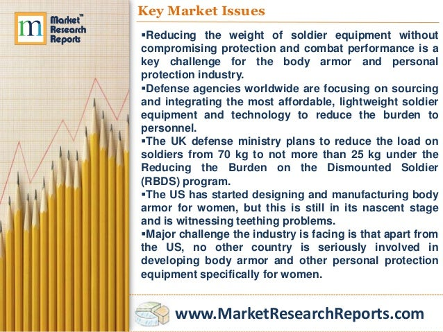 global body armor market Body armor market: global industry analysis and forecast to 2015 to 2021 body armor market: global industry analysis and forecast to 2015 to 2021  (fist) program .
