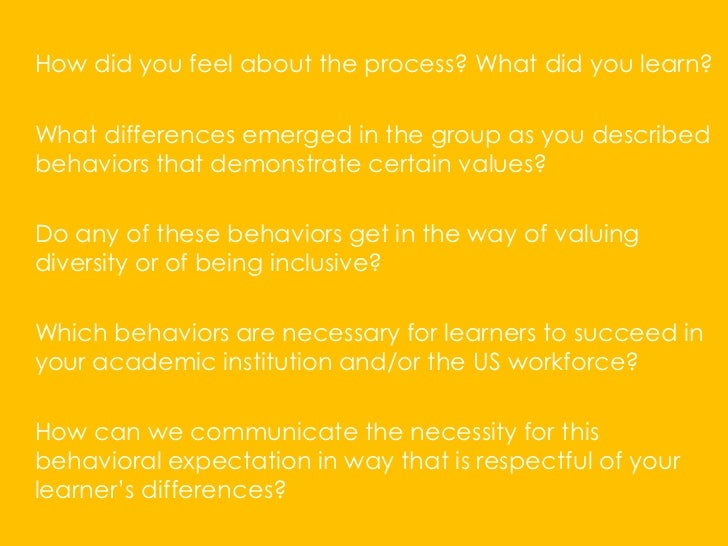 How did you feel about the process? What did you learn?What differences emerged in the group as you describedbehaviors tha...