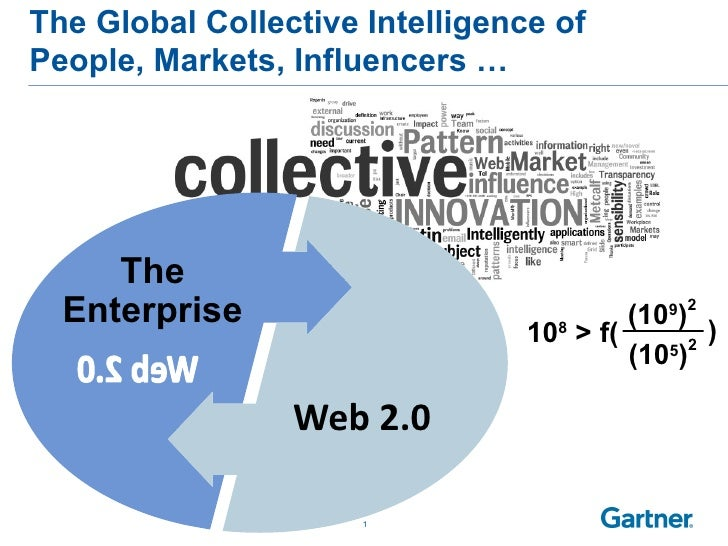 The Global Collective Intelligence of People, Markets, Influencers … The Enterprise 10 8  > f( (10 5 ) 2 (10 9 ) 2 ) W e b...
