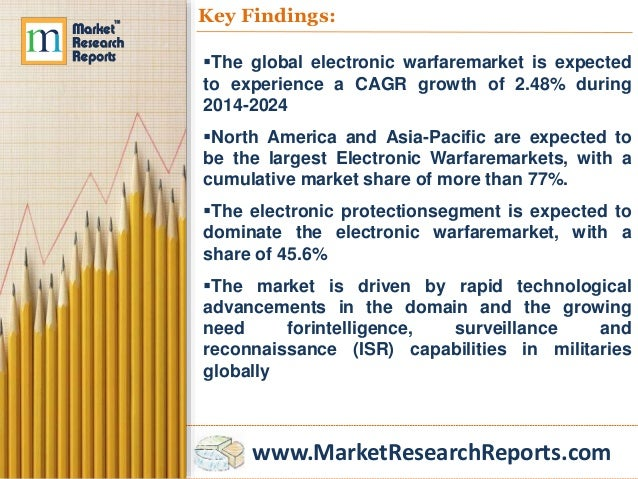 global electronic warfare ew market 2014 2024 London, uk (prweb) september 25, 2014 -- from 2014 to 2024, the world market for electronic warfare (ew) is anticipated to see positive growth at a 248% cagr.