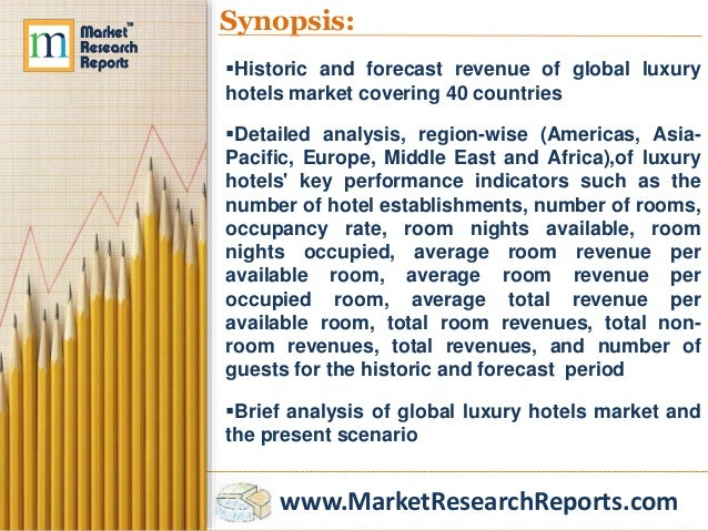 Average Number Of Rooms Per Hotel In Asia Pacific