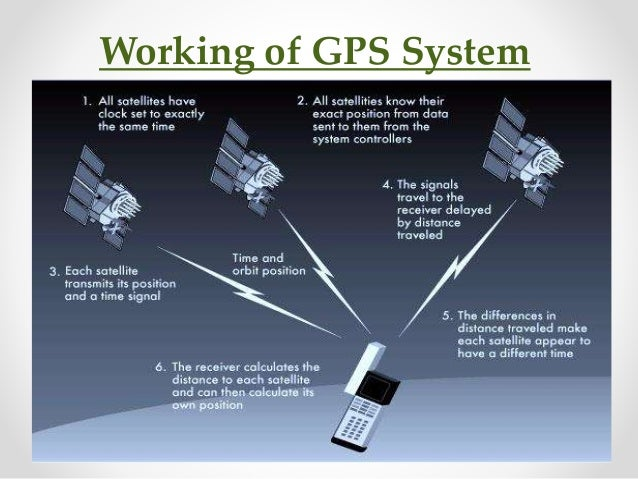an overview of the global positioning system technology Company overview at a glance  positioning technology positioning technologies for commercial applications  global positioning system .