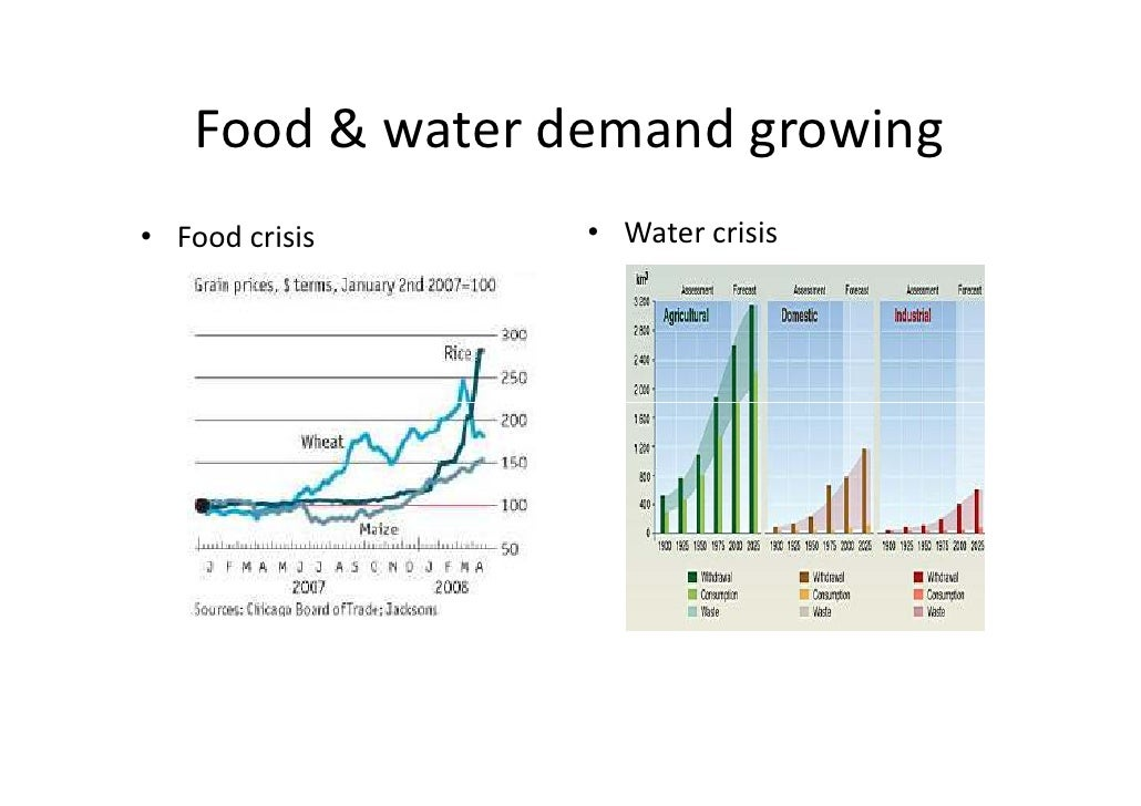 a possible food shortage due to the increasing global population The global food supply is already under serious strain: more than 800 million people go hungry every day, the world's population continues to expand, and a growing number of people in the developing world are changing to a more western, meat-intensive diet that requires more grain and water per calorie than traditional diets do.