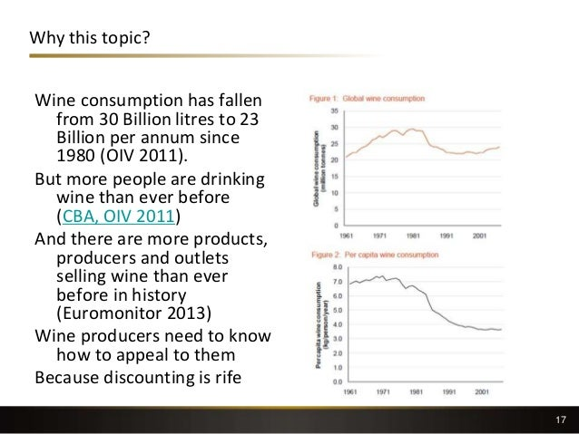 17 Why this topic? Wine consumption has fallen from 30 Billion litres to 23 Billion per annum since 1980 (OIV 2011). But m...