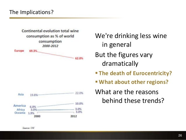 26 The Implications? We're drinking less wine in general But the figures vary dramatically  The death of Eurocentricity? ...