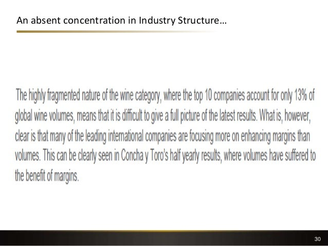 An absent concentration in Industry Structure… 30