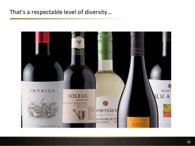 That's a respectable level of diversity… 32