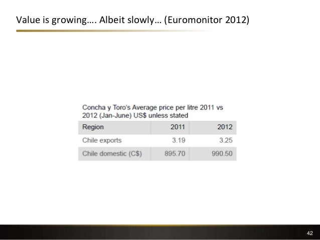 Value is growing…. Albeit slowly… (Euromonitor 2012) 42