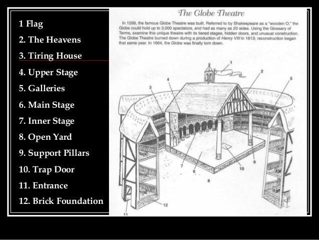 The Globe Pp