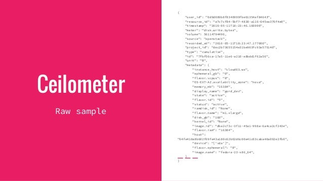 "Ceilometer Raw sample { ""user_id"": ""0d9d089b8f8340999fbe01354ef84643"", ""resource_id"": ""a7c7cf84-5bf7-4838-a116-645ea376f4e..."