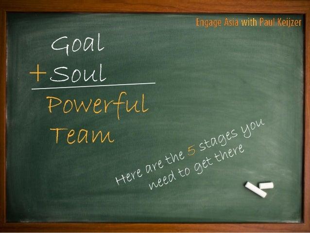 Goal +Soul Powerful Team